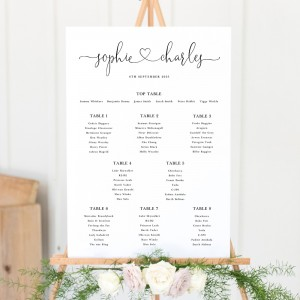 Table Planning for Weddings: How to Create the Perfect Reception Seating Plan